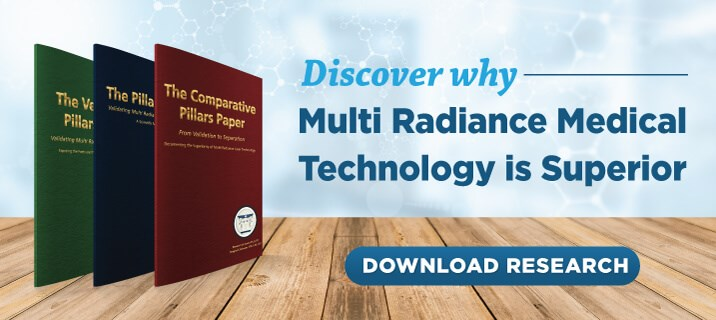 Download research on Multi Radiance Super Pulsed Laser Therapy
